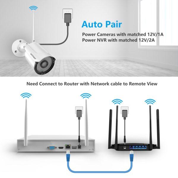 Safevant 1080P Security Camera System