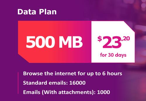 Mobile Internet data plans
